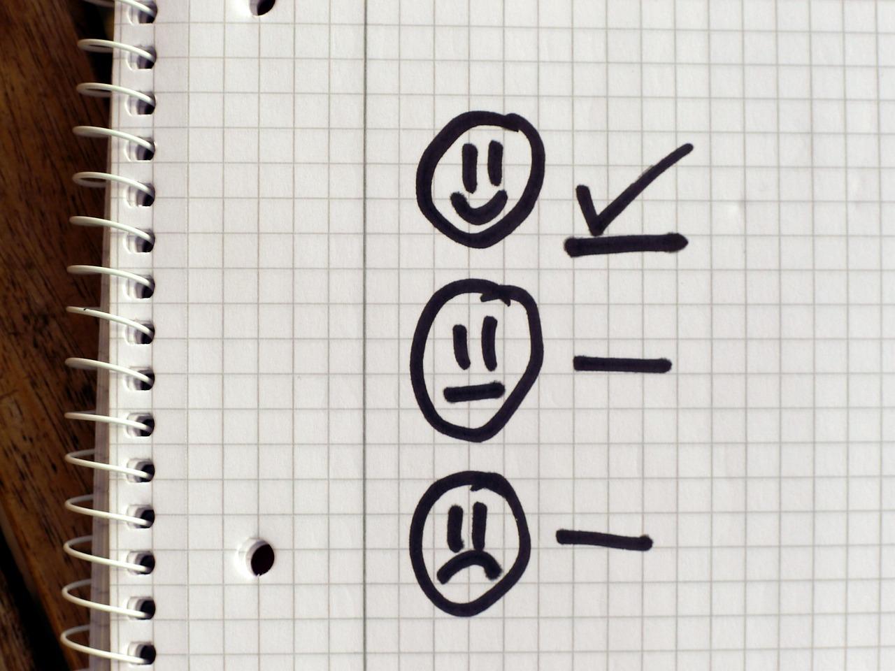 Exemplos de questionários de satisfação