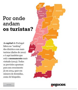Por onde andam os turistas em Portugal