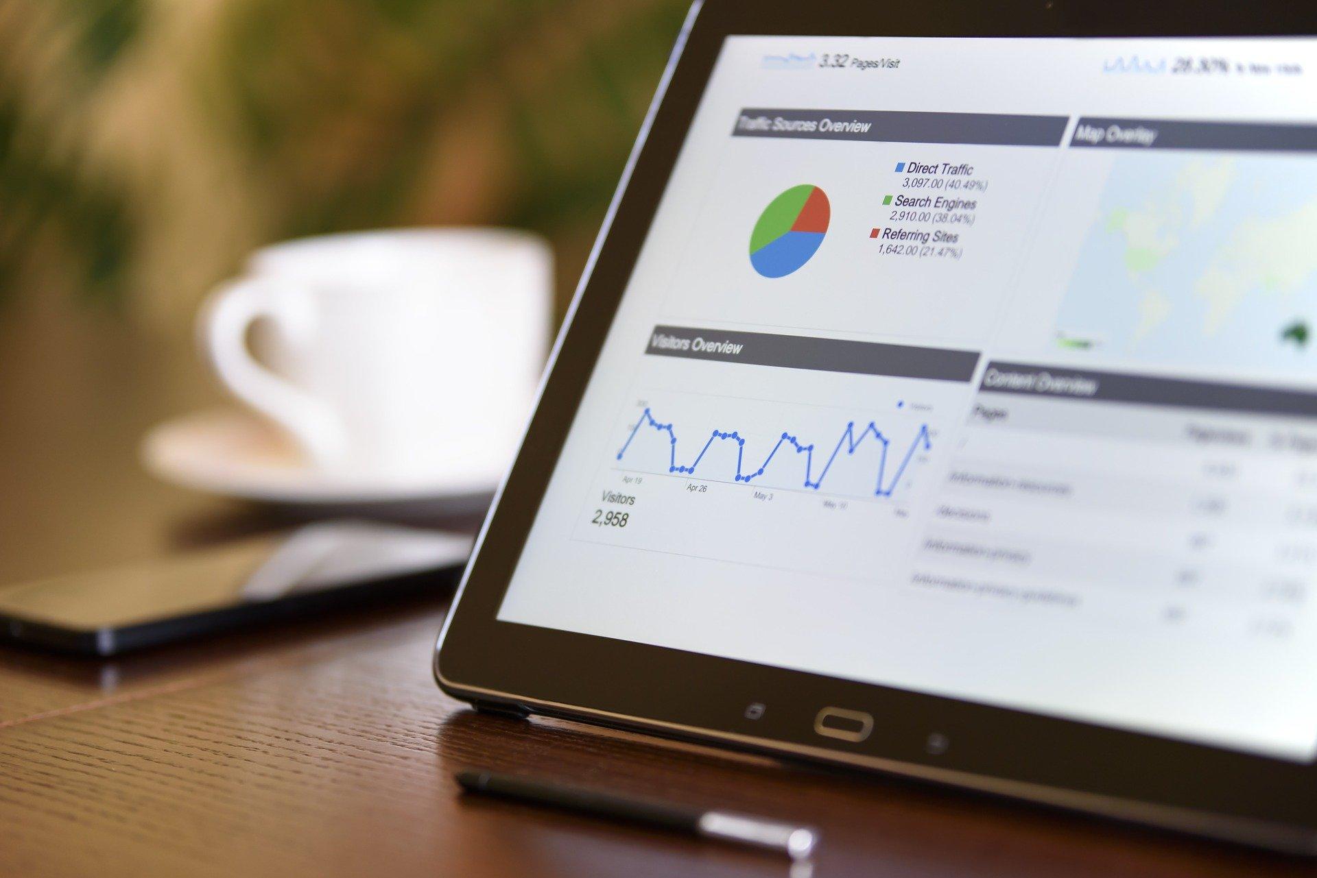 Maioria dos anunciantes portugueses desloca investimento para o digital